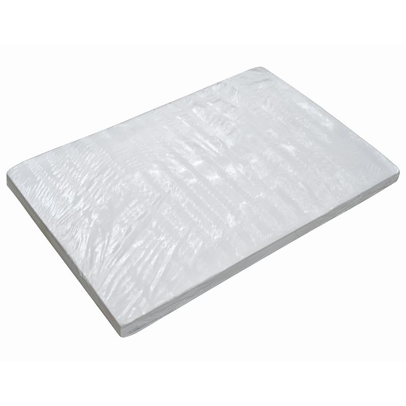 Коврики, термозащита для рук, бумага для выпечки